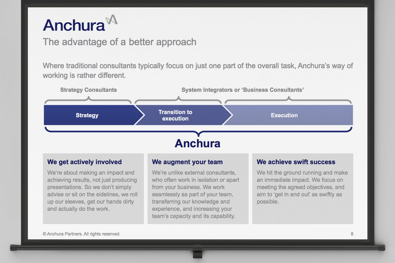 Anchura PowerPoint presentation