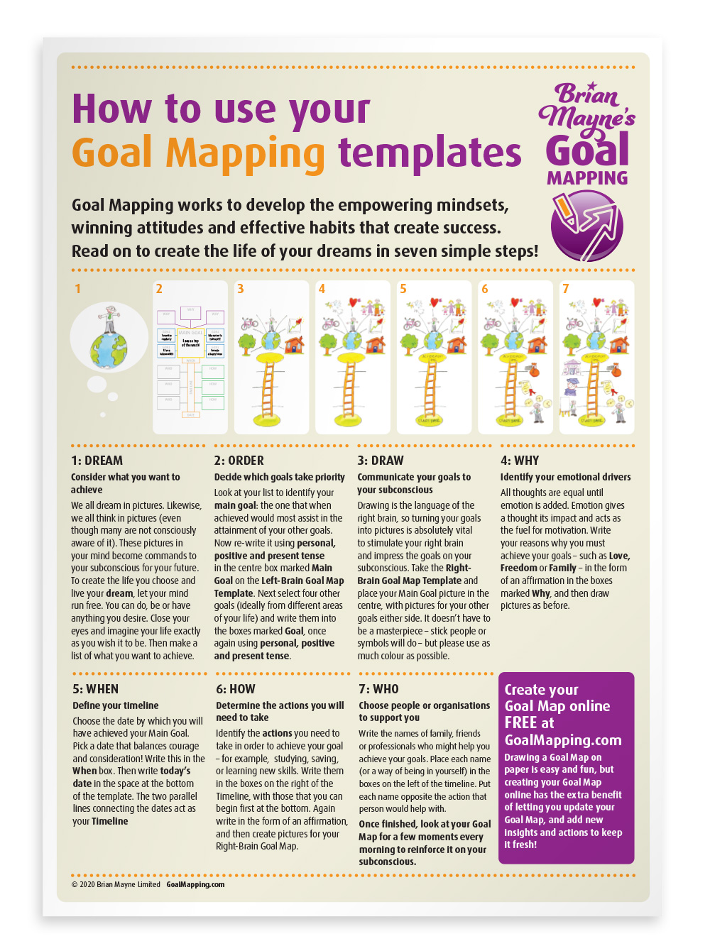 Instructions for using Goal Mapping templates
